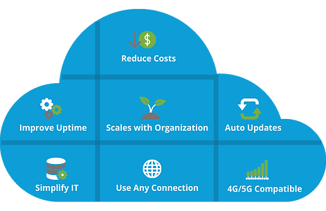 SD-WAN-Benefits.png