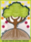 TCO Tree of Values  (1).png