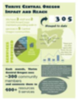 TCO 2019 Infographic.jpg