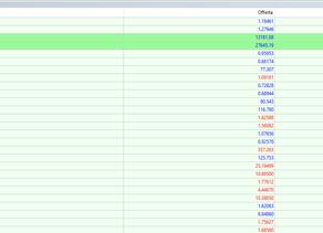Le Principali Valute nel Forex