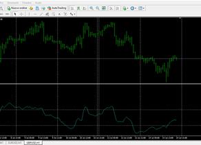 Leggere il mercato con l'indicatore CCI