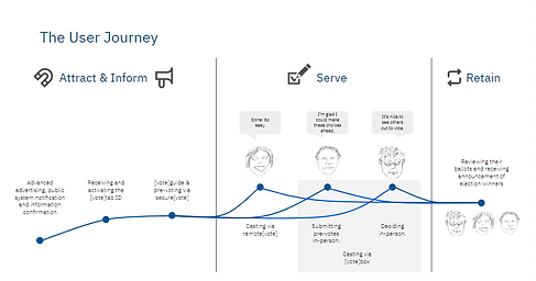 user journey.PNG