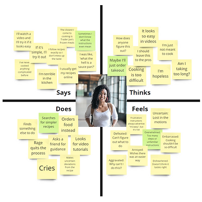Clove Empathy Map.png