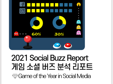 2021 Game Industry Social Buzz Report. Social Media GOTY