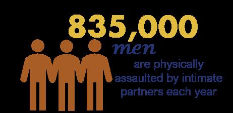 835,000 men.png