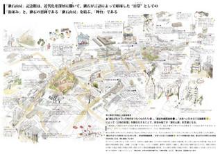 (仮称)「漱石山房」記念館プロポーザル