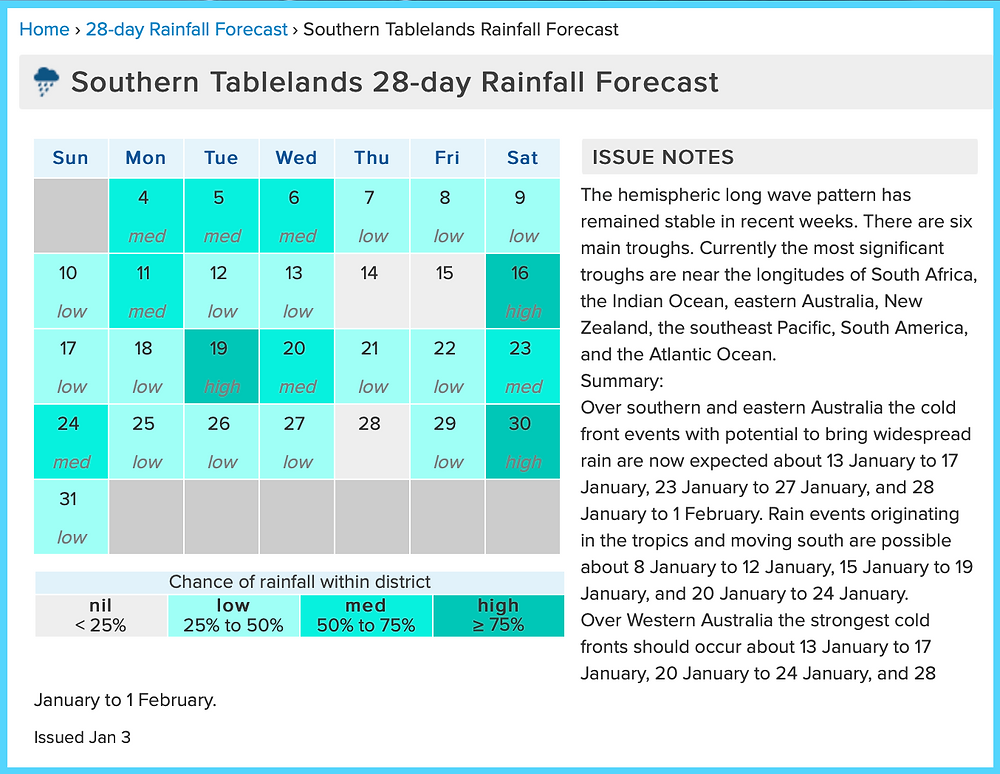An image of the 28 day rain forecast for Goulburn.
