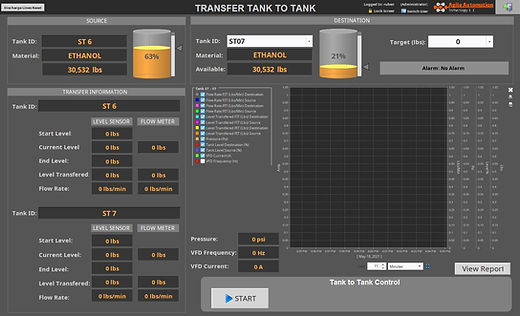 Tank to Tank Transfer.JPG
