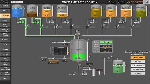 Reactor Overview.JPG