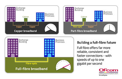 full-fibre-graphic.jpg