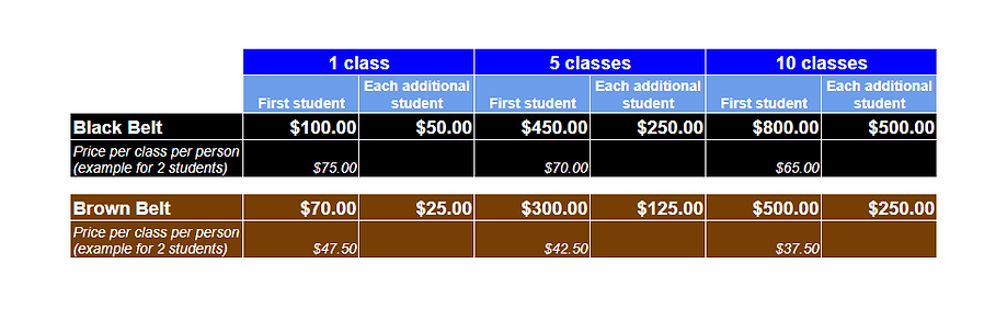 Priv classes  - Prices sml group.PNG