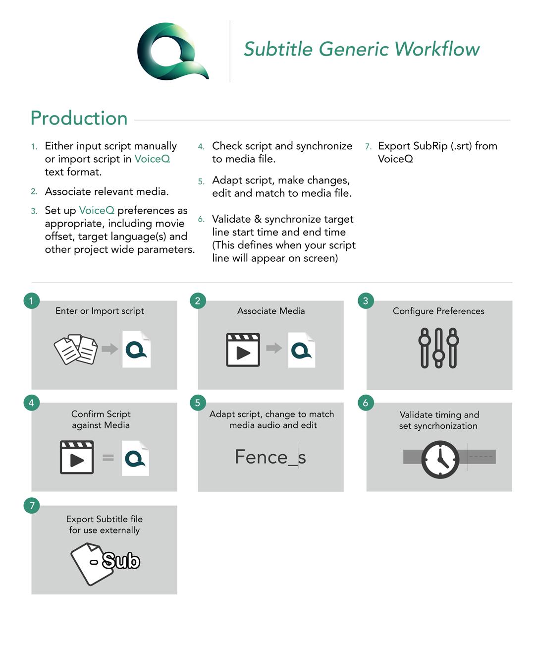 VoiceQ User Guide | VoiceQ | ADR | Dubbing
