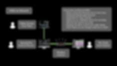 MIDI_Network.png