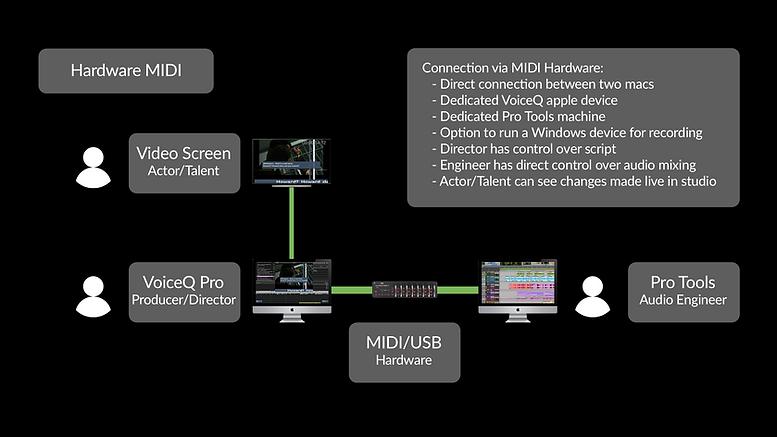 MIDI_Hardware.png