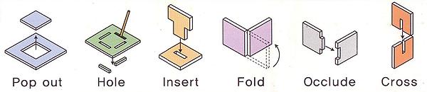3D Puzzles Fundamental Actions