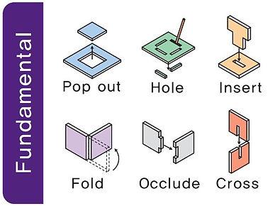 Puzzle building; 3D Puzzles