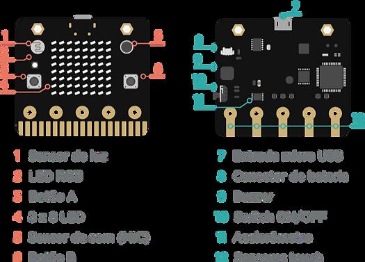 AF_componentes_edited.png