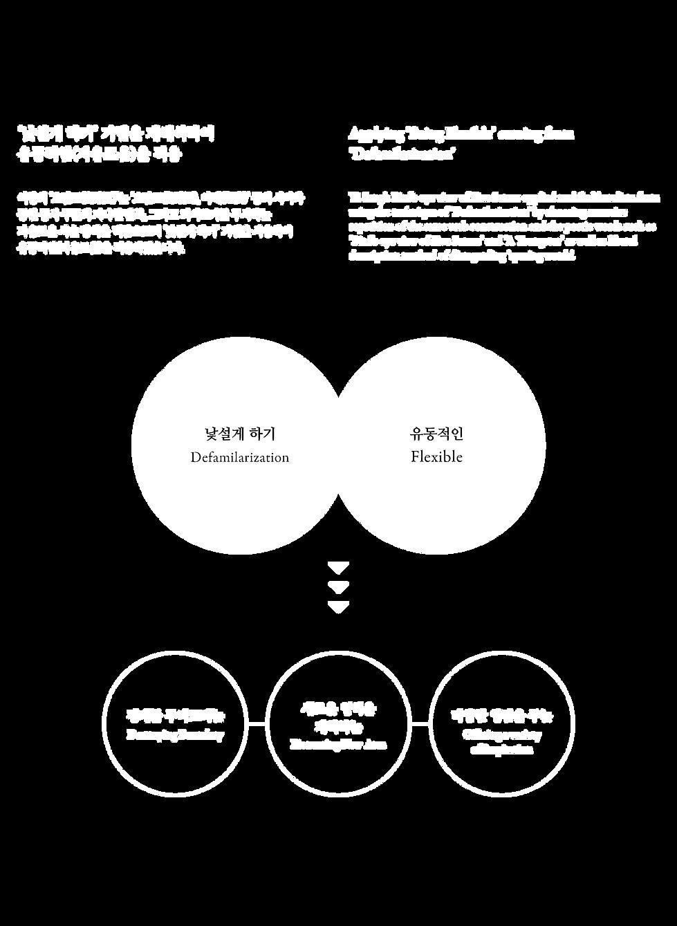 04_Design Concept_Concept_(Bg_black).png