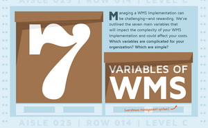 7 Variables of WMS