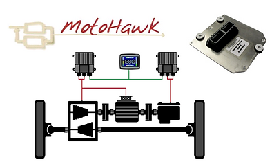 FAAR Industry Powertrain system management
