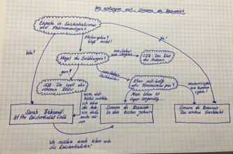 Sonntagskolumne: Wo soll man nur anfangen mit... Simone de Beauvoir?