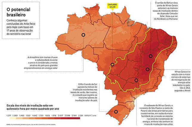 Mapa da energia solar no Brasil