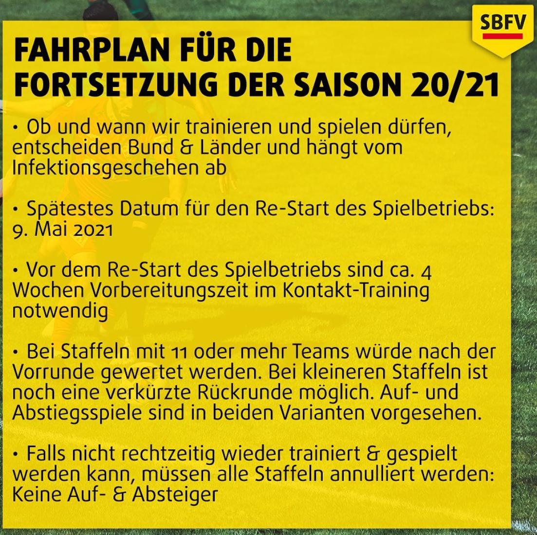 SBFV-Verbandsvorstand beschließt Varianten zur Saisonfortsetzung