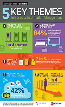 copier_Infographic_Office_Insights_2018_