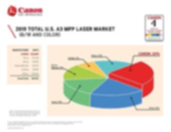 2019_Market_Share_Flyer_Infographic.jpg