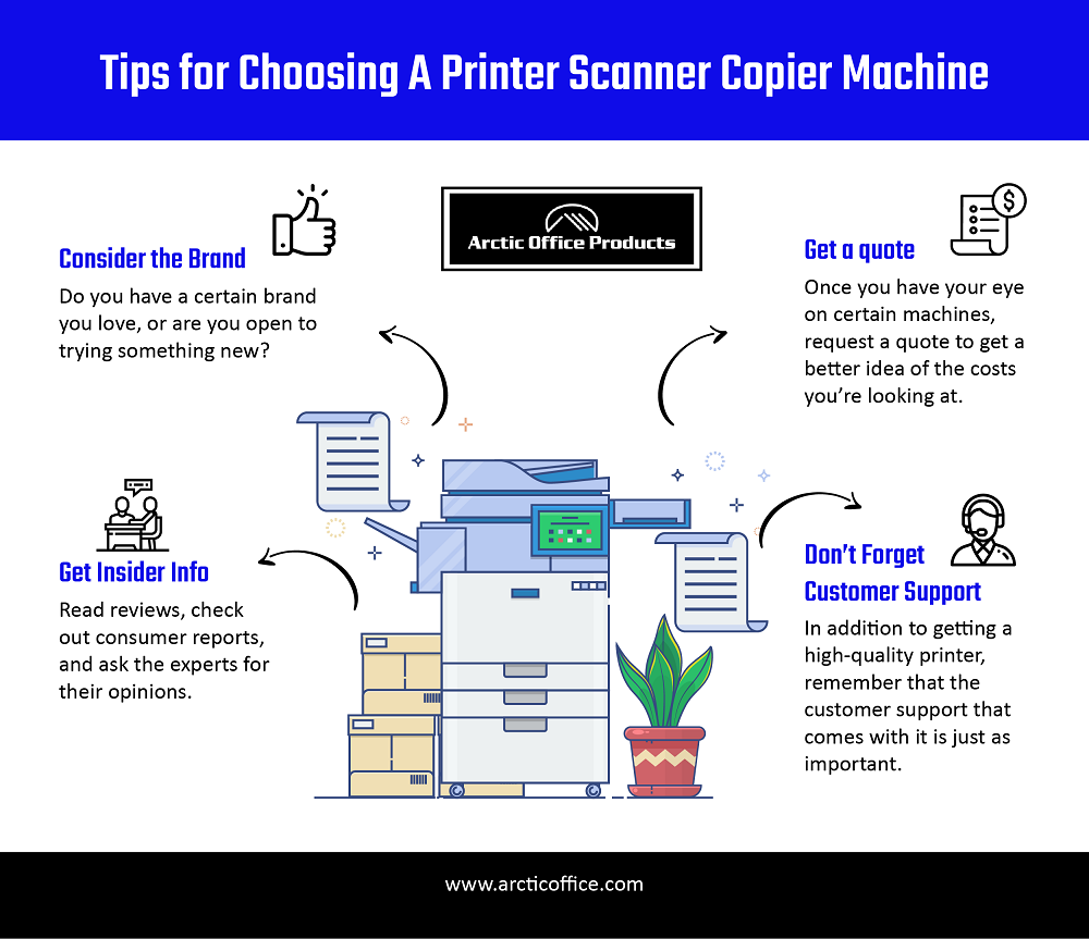 Tips for Choosing A Printer Scanner Copier Machine