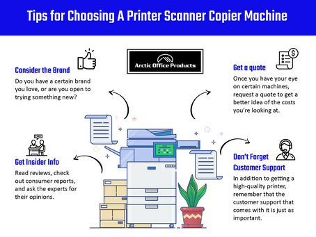 Tips for Choosing A Printer Scanner Copier Machine