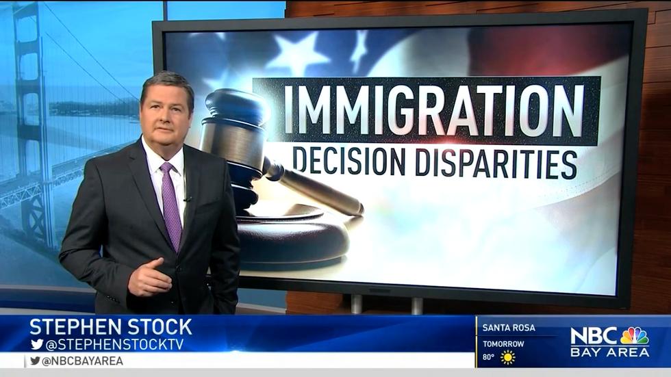 U.S. Immigration Court Disparity