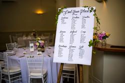 Auckland Wedding Guest list