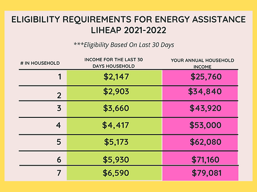 2022 Income Guidelines.png