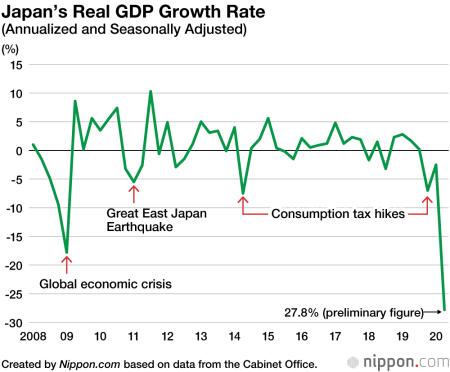 Abenomics: a review