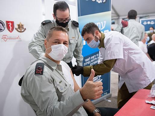 Israel's Medical Apartheid begins with the numbers