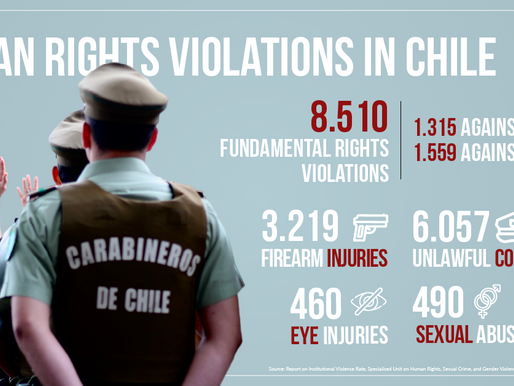 The Chilean Uprising: one year on - an explainer
