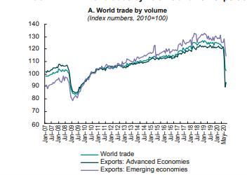 Ending the pandemic slump – a return to Keynes?
