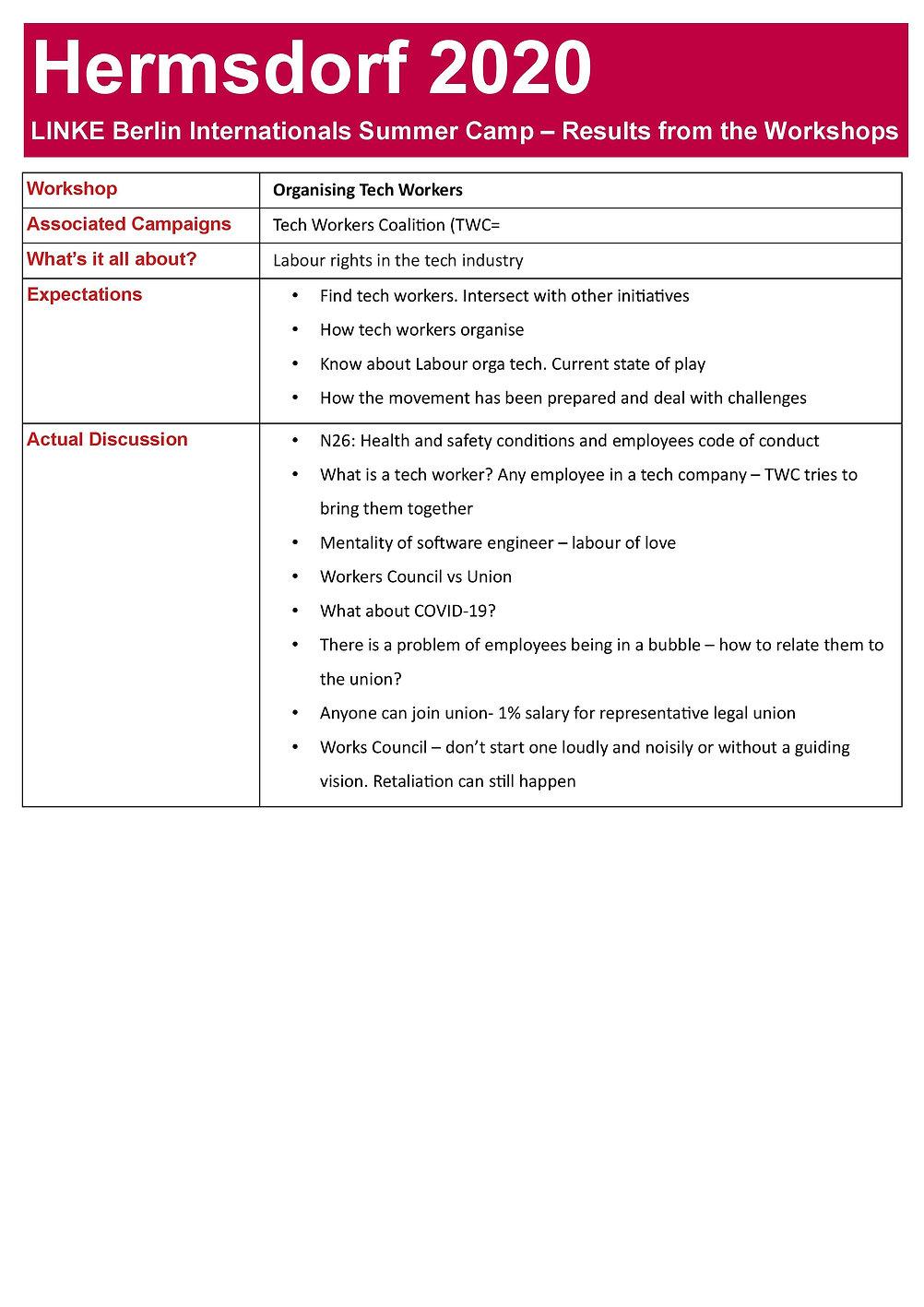 Organising Tech Workers-page-001.jpg