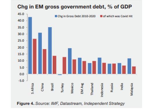 Debt disaster with no escape