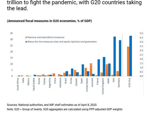 Deficits, debt and deflation after the pandemic