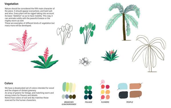 SamoaCares-PREVIEW-Vegetation_promo.jpg
