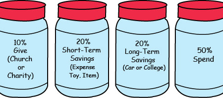 Teach Your Kids to Budget