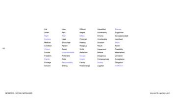 Euthanasia Word List