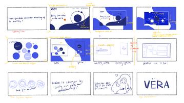 Vision Video Storyboard