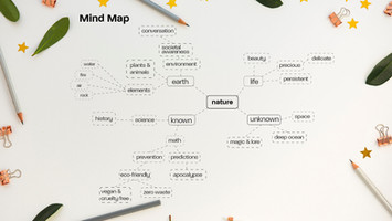 Tactile Mind Map