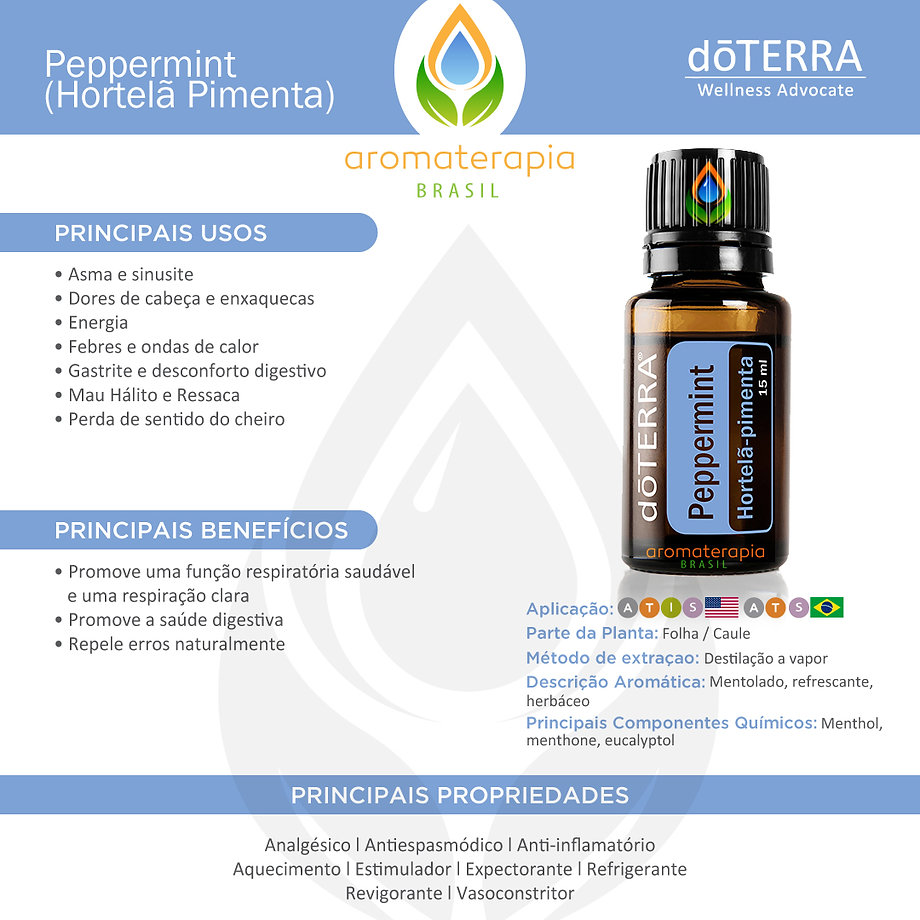Peppermint-Usos (1).jpg
