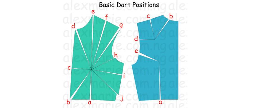 Sewing 303 - Pattern Drafting: Basic Dart Manipulation