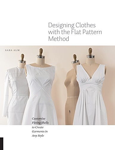 designingclothes
