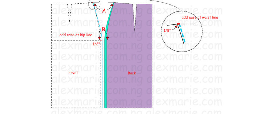 Sewing 302 - Pattern Drafting: How to add ease to your basic slopers.